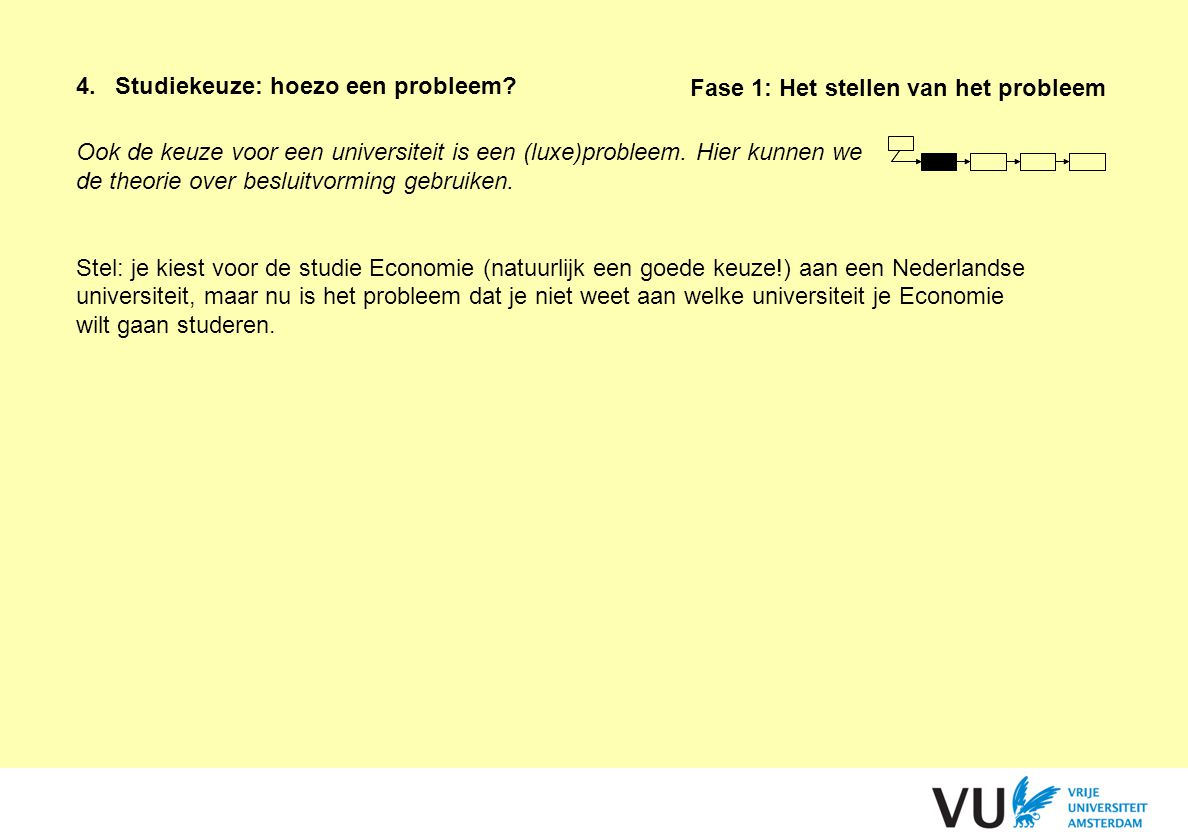Ook de keuze voor een universiteit is een (luxe)probleem. Hier kunnen we de theorie over besluitvorming gebruiken. Stel: je kiest voor de studie Econo