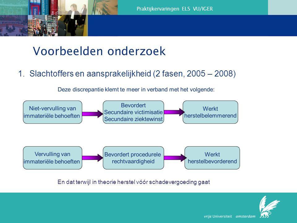 Praktijkervaringen ELS VU/IGER Voorbeelden onderzoek 1.