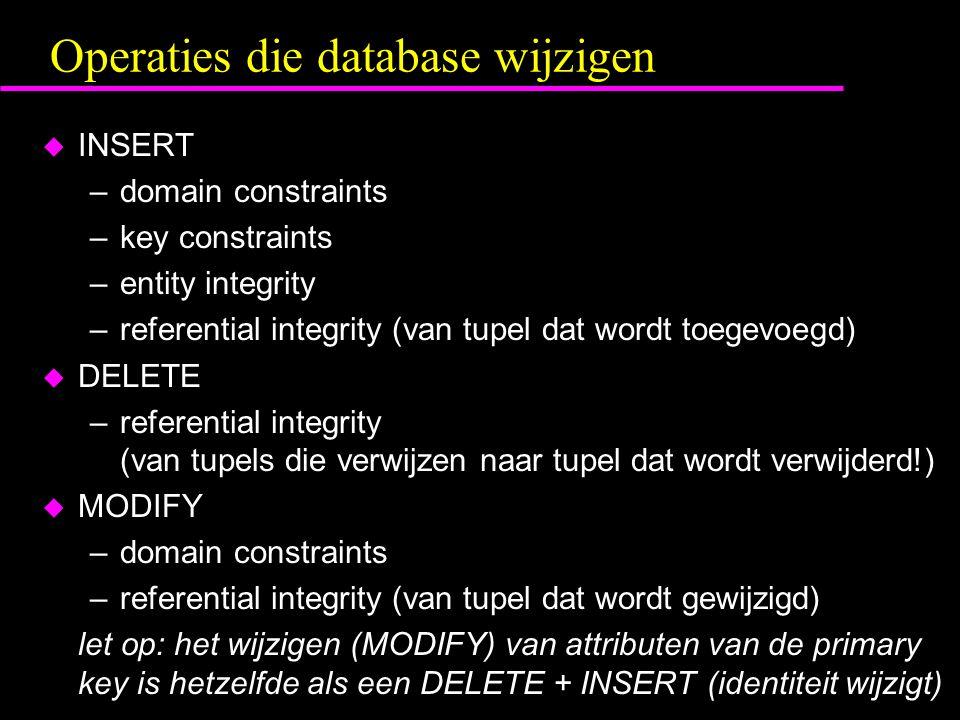 Operaties die database wijzigen u INSERT –domain constraints –key constraints –entity integrity –referential integrity (van tupel dat wordt toegevoegd) u DELETE –referential integrity (van tupels die verwijzen naar tupel dat wordt verwijderd!) u MODIFY –domain constraints –referential integrity (van tupel dat wordt gewijzigd) let op: het wijzigen (MODIFY) van attributen van de primary key is hetzelfde als een DELETE + INSERT (identiteit wijzigt)