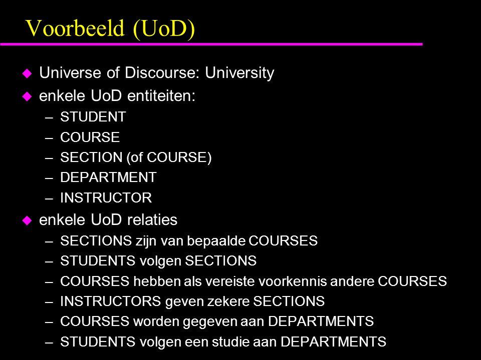 Voorbeeld (UoD) u Universe of Discourse: University u enkele UoD entiteiten: –STUDENT –COURSE –SECTION (of COURSE) –DEPARTMENT –INSTRUCTOR u enkele Uo