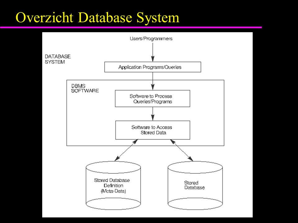 Karakteristieken Database System u zelfbeschrijvende opzet van database systeem –catalog bevat beschrijving van database (meta-data) u isolatie tussen gegevens en programma's (program-data independence) –staat toe data opslag structuren te wijzigen zonder DBMS applicaties te hoeven wijzigen u data abstractie –verbergt opslag en implementatie details en geeft gebruikers een conceptuele kijk op de gegevens in de database u meerdere views mogelijk –geeft gebruikers alleen de data die voor hen relevant is (+ presentatie) u data sharing –brengt echter ook behoefte aan concurrency control met zich mee