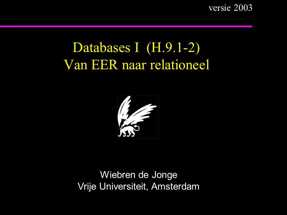 Voorbeeld mapping subclass entities (2) NAMESSN 1 BDATE SECRETARY2) ADDRESSTSPEEDNAMESSN 1 BDATE SALESMAN ADDRESSLIMIT NAMESSN 1 BDATE ENGINEER ADDRESSSPECIALISM EMPLOYEE3) NAMESSN 1 BDATEADDRESSTSPEED EMP_TYPE LIMITSPECIALISM EMPLOYEE4) NAMESSN 1 BDATEADDRESSTSPEED SEC_FLAG LIMIT SPEC SALE_FLAGENG_FLAG