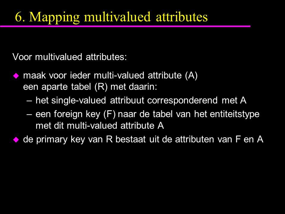 6. Mapping multivalued attributes Voor multivalued attributes: u maak voor ieder multi-valued attribute (A) een aparte tabel (R) met daarin: –het sing