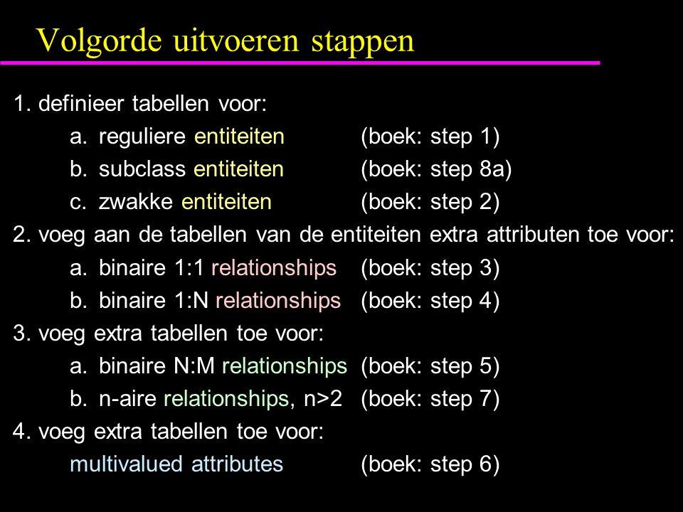 Volgorde uitvoeren stappen 1.definieer tabellen voor: a.reguliere entiteiten (boek: step 1) b.subclass entiteiten (boek: step 8a) c.zwakke entiteiten (boek: step 2) 2.voeg aan de tabellen van de entiteiten extra attributen toe voor: a.binaire 1:1 relationships (boek: step 3) b.