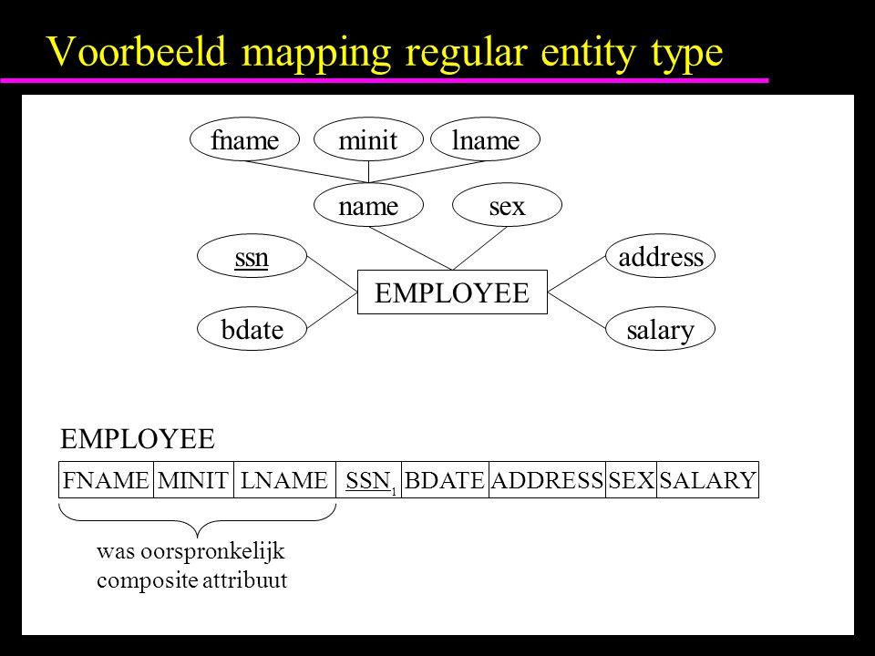 Alternatieve mapping binary N:1 rel.ship types ssnnaamadres LID_VAN PARTIJ naam adres PERSOON N1 SSNNAAM 1 ADRES SSN_PERSOON 1 ADRES NAAM NAAM_PARTIJ 1 PERSOON PERSOON_PARTIJ PARTIJ FK SSNNAAM 1 ADRES PERSOON 1.