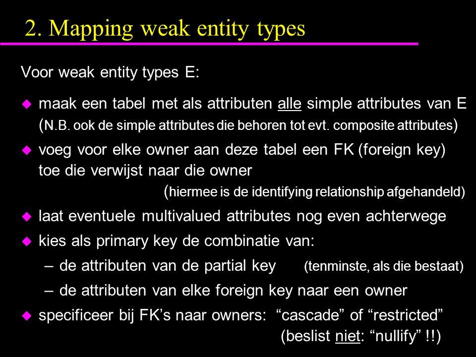 Voorbeeld mapping binary 1:1 rel.ship type EMPLOYEE bdate ssnname fnameminitlname sex addresssalary MANAGES startdate DEPARTMENT name number locations DNAMEDNUMBER 2 MGRSSNMGRSTARTDATE 1 2 1 DEPARTMENT attribuut van relationship FK naar EMPLOYEE (hier: no nulls) Merk op: locations wordt niet in tabel DEPARTMENT opgenomen.
