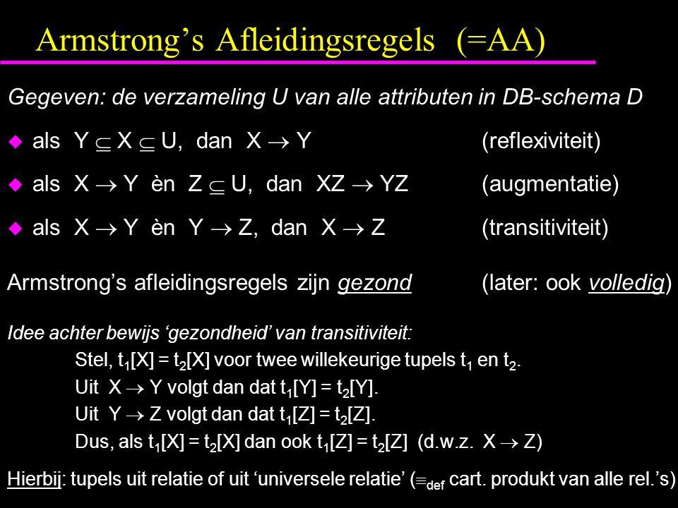 Armstrong's Afleidingsregels (=AA) Gegeven: de verzameling U van alle attributen in DB-schema D  als Y  X  U, dan X  Y(reflexiviteit)  als X  Y èn Z  U, dan XZ  YZ(augmentatie)  als X  Y èn Y  Z, dan X  Z(transitiviteit) Armstrong's afleidingsregels zijn gezond(later: ook volledig) Idee achter bewijs 'gezondheid' van transitiviteit: Stel, t 1 [X] = t 2 [X] voor twee willekeurige tupels t 1 en t 2.