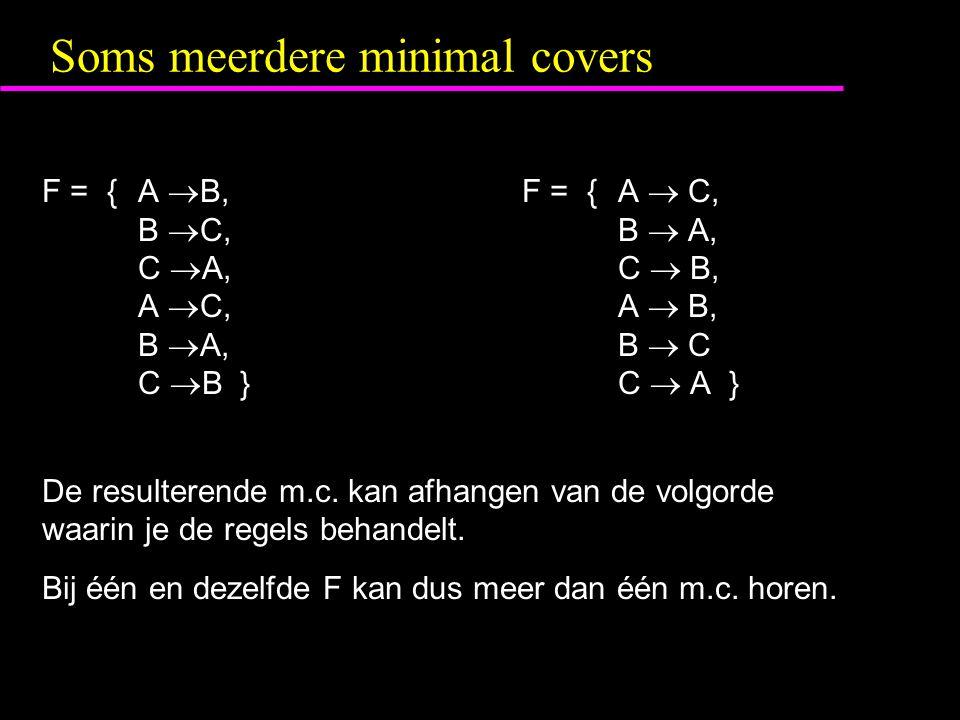 Soms meerdere minimal covers F = {A  B,F = {A  C, B  C,B  A, C  A,C  B, A  C,A  B, B  A,B  C C  B }C  A } De resulterende m.c.