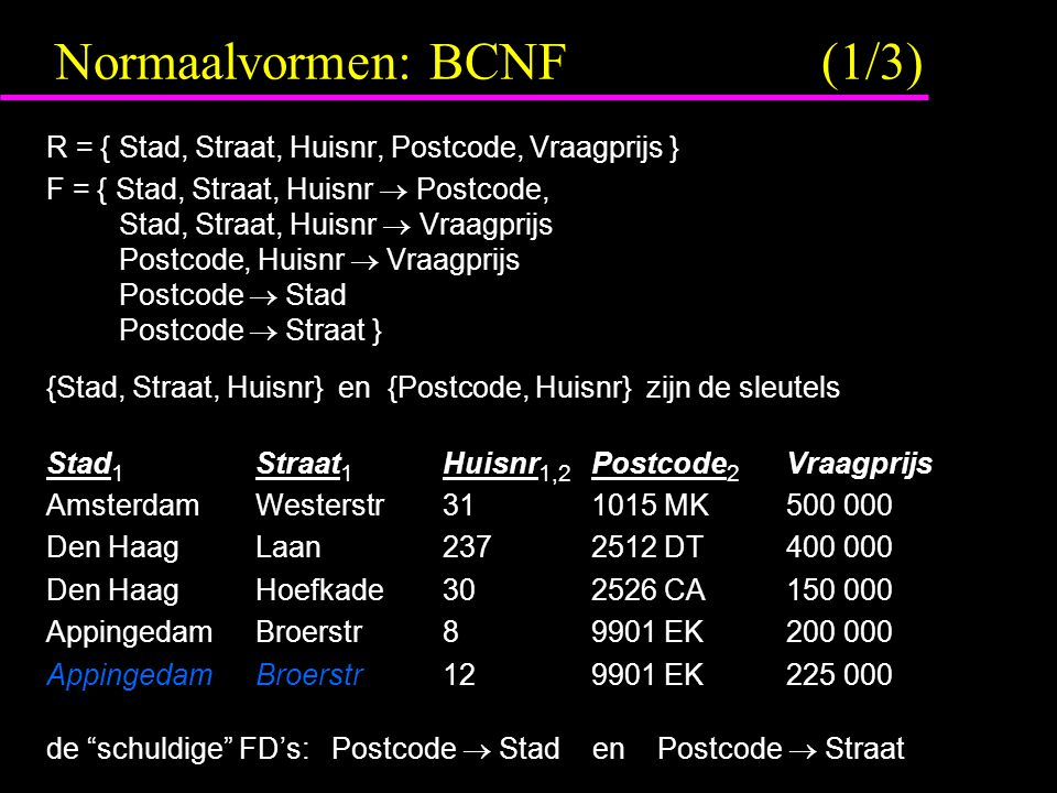 Normaalvormen: BCNF (1/3) R = { Stad, Straat, Huisnr, Postcode, Vraagprijs } F = { Stad, Straat, Huisnr  Postcode, Stad, Straat, Huisnr  Vraagprijs