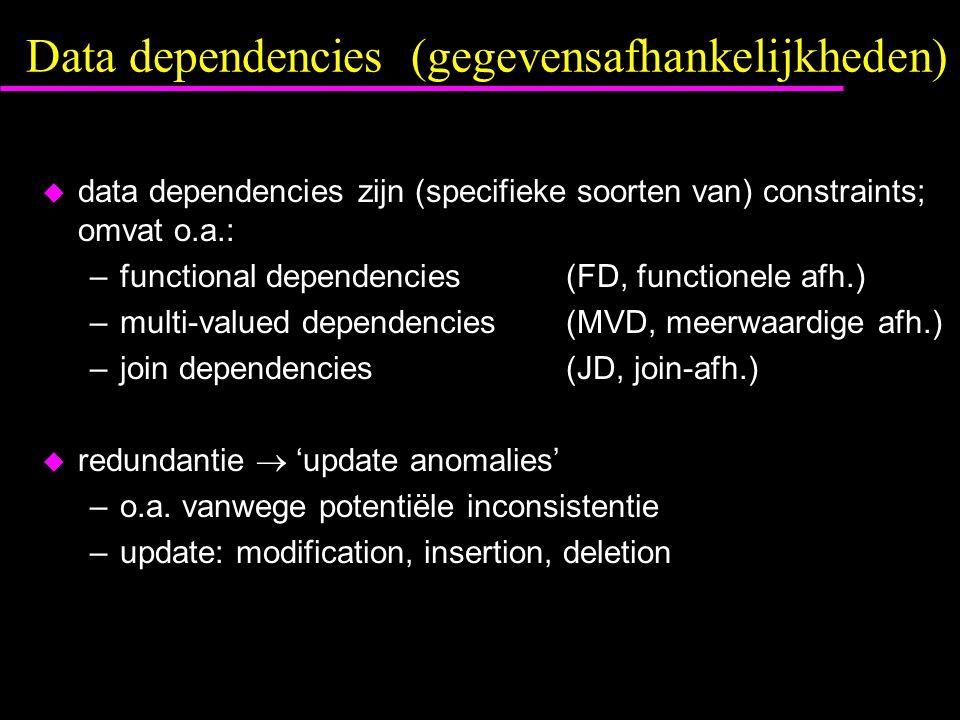 Data dependencies (gegevensafhankelijkheden)  data dependencies zijn (specifieke soorten van) constraints; omvat o.a.: –functional dependencies (FD, functionele afh.) –multi-valued dependencies (MVD, meerwaardige afh.) –join dependencies (JD, join-afh.)  redundantie  'update anomalies' –o.a.