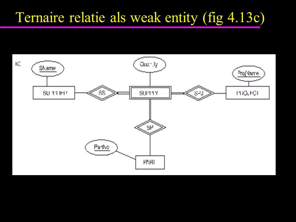 Ternaire relatie als weak entity (fig 4.13c)