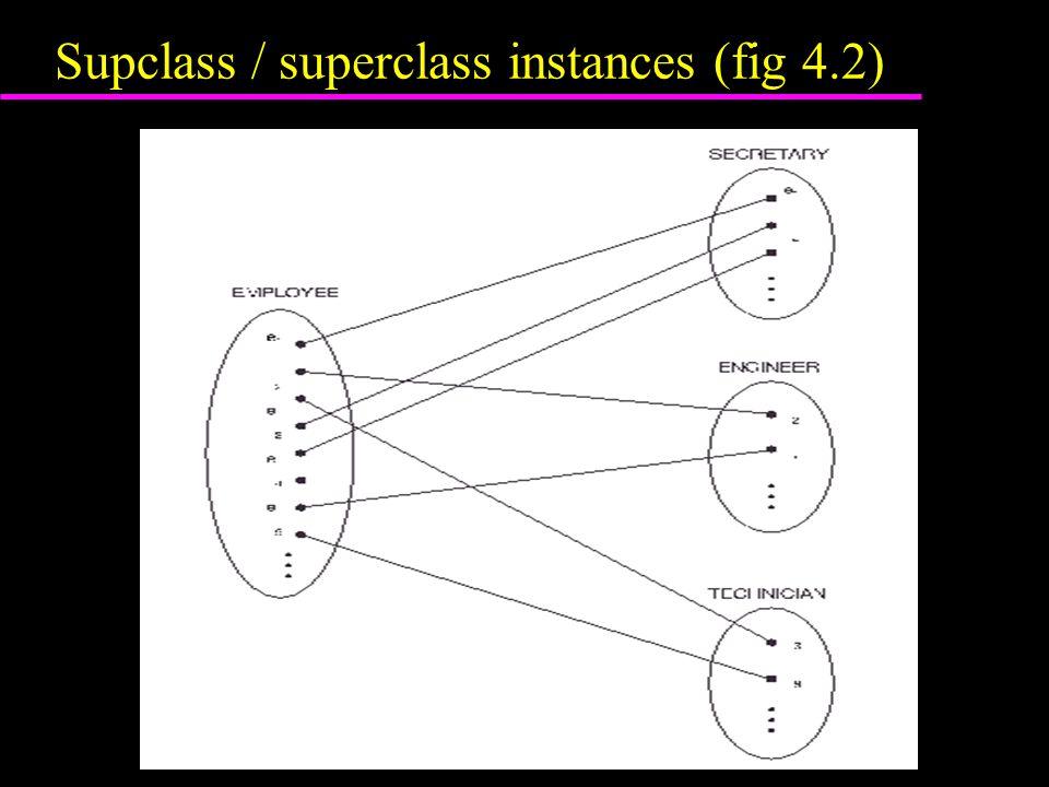 Voorbeeld generalization (fig 4.3)
