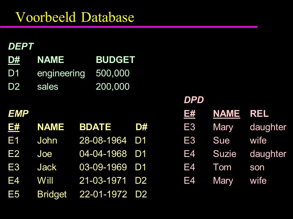 Voorbeeld Database M_ZOEKENDE NAAMADRES GJAAR MINJMAXJ TeunNes 30 1950 19501960 WimSingel 23 1955 19501960 SjonDamstr 9 1975 19751980 V_ZOEKENDE NAAMADRES GJAAR MINJMAXJ Truus Amstel 80 1953 19501960 BepRokin 42 1959 19501960 AnitaNZVBW 18 1980 19751980