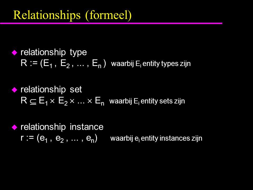 Relationships (formeel) u relationship type R := (E 1, E 2,..., E n ) waarbij E i entity types zijn u relationship set R  E 1  E 2 ...