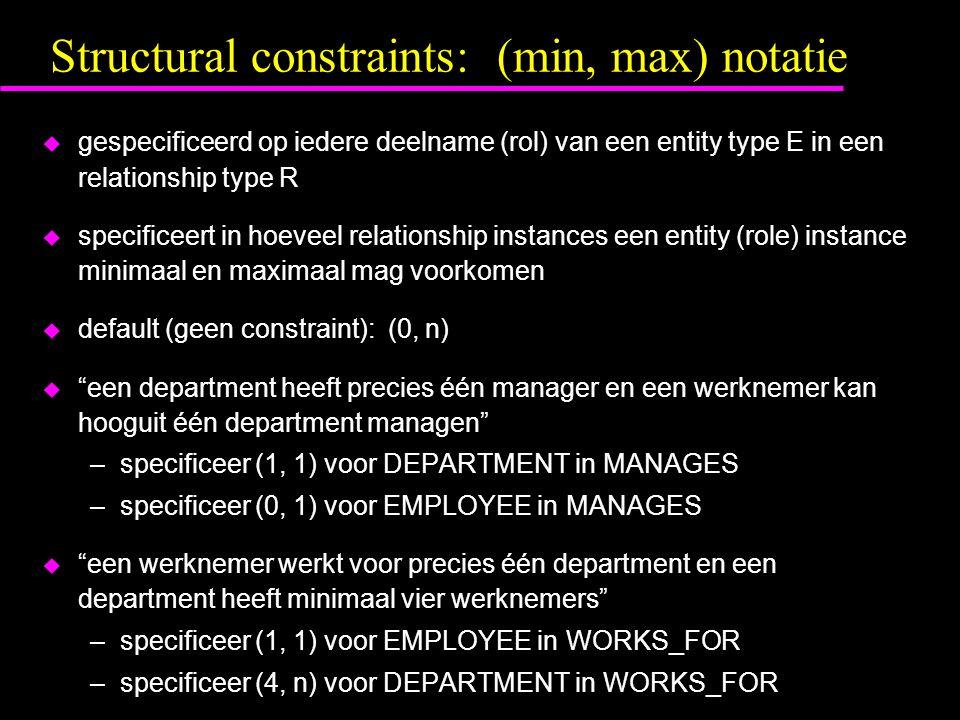 Structural constraints: (min, max) notatie u gespecificeerd op iedere deelname (rol) van een entity type E in een relationship type R u specificeert in hoeveel relationship instances een entity (role) instance minimaal en maximaal mag voorkomen u default (geen constraint): (0, n) u een department heeft precies één manager en een werknemer kan hooguit één department managen –specificeer (1, 1) voor DEPARTMENT in MANAGES –specificeer (0, 1) voor EMPLOYEE in MANAGES u een werknemer werkt voor precies één department en een department heeft minimaal vier werknemers –specificeer (1, 1) voor EMPLOYEE in WORKS_FOR –specificeer (4, n) voor DEPARTMENT in WORKS_FOR