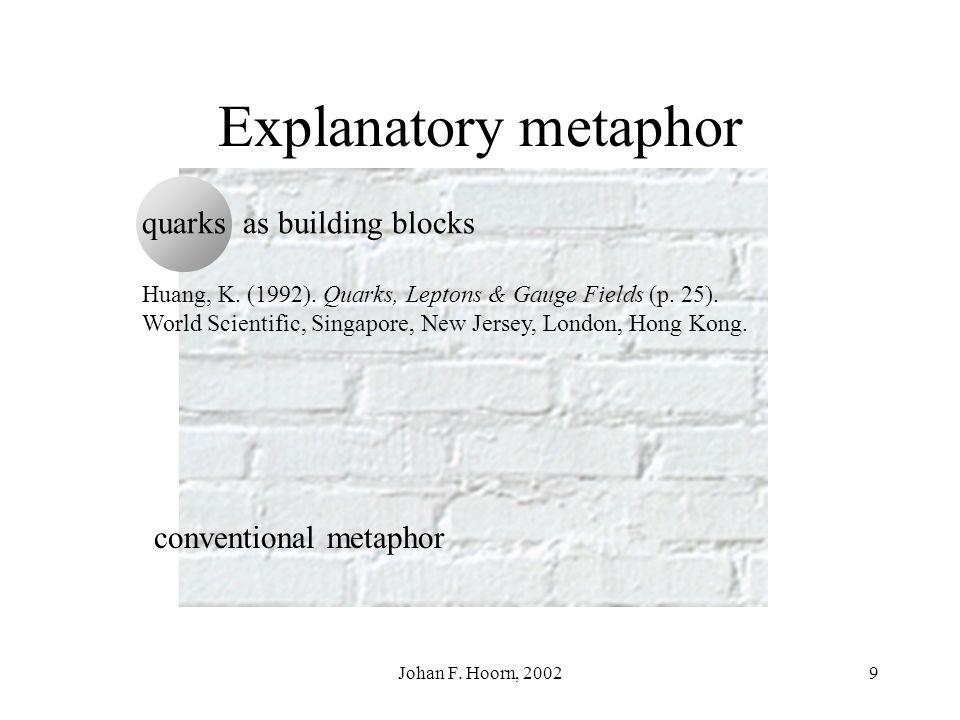 Johan F.Hoorn, 20029 Explanatory metaphor quarks as building blocks Huang, K.