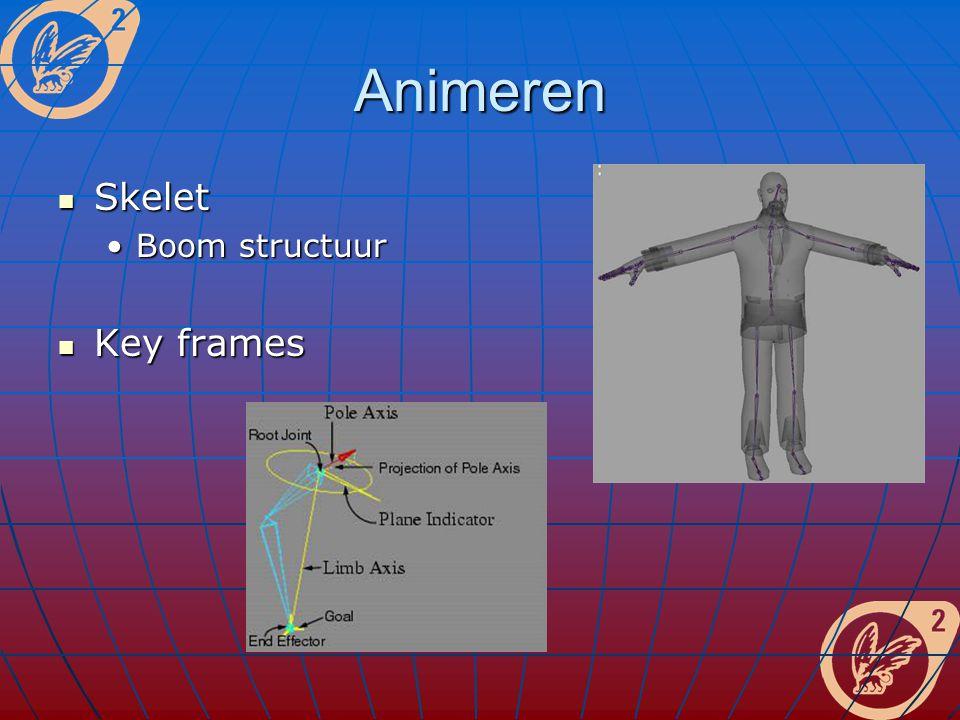 Animeren Skelet Skelet Boom structuurBoom structuur Key frames Key frames