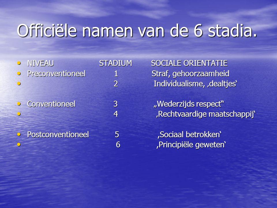 Officiële namen van de 6 stadia. NIVEAU STADIUM SOCIALE ORIENTATIE NIVEAU STADIUM SOCIALE ORIENTATIE Preconventioneel 1 Straf, gehoorzaamheid Preconve
