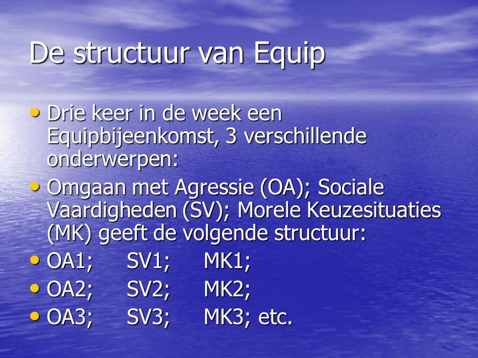 De structuur van Equip Drie keer in de week een Equipbijeenkomst, 3 verschillende onderwerpen: Drie keer in de week een Equipbijeenkomst, 3 verschille