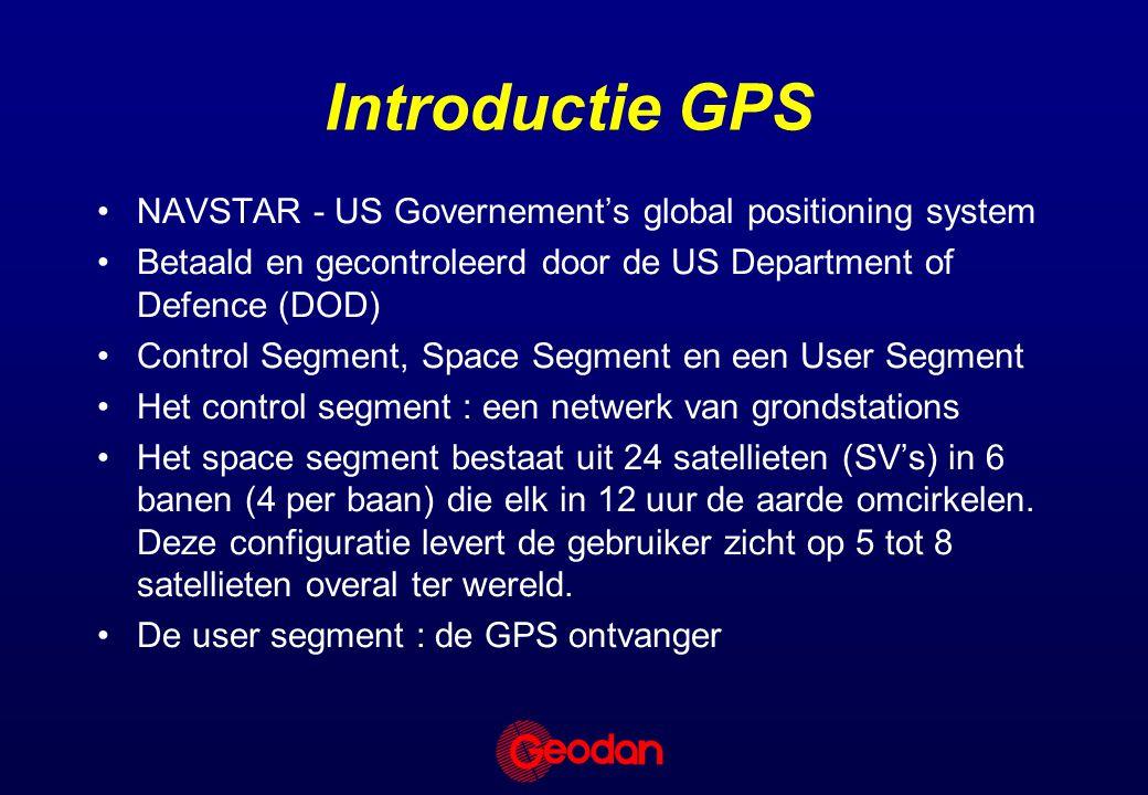 Introductie GPS