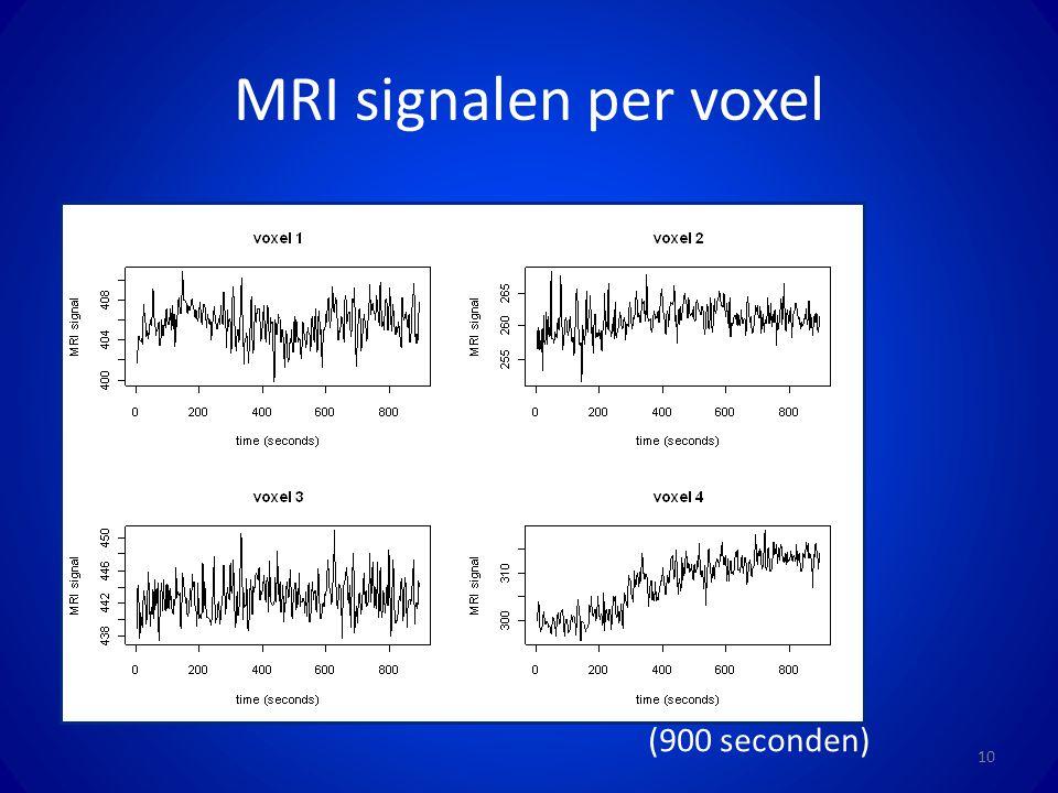 MRI signalen per voxel 10 (900 seconden)