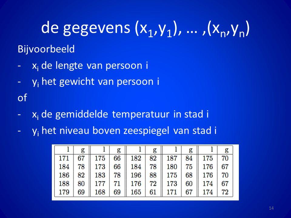 de gegevens (x 1,y 1 ), …,(x n,y n ) 14 Bijvoorbeeld -x i de lengte van persoon i -y i het gewicht van persoon i of -x i de gemiddelde temperatuur in