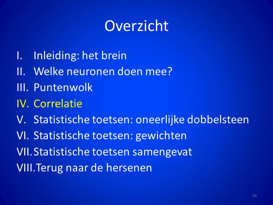Overzicht I.Inleiding: het brein II.Welke neuronen doen mee? III.Puntenwolk IV.Correlatie V.Statistische toetsen: oneerlijke dobbelsteen VI.Statistisc