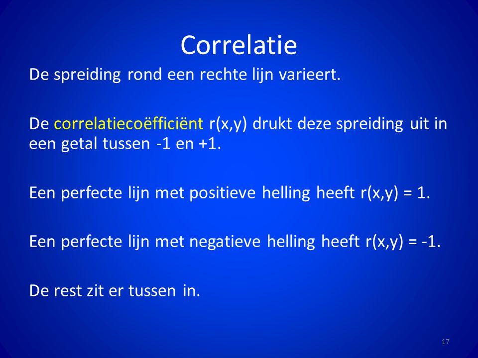Correlatie De spreiding rond een rechte lijn varieert. De correlatiecoëfficiënt r(x,y) drukt deze spreiding uit in een getal tussen -1 en +1. Een perf