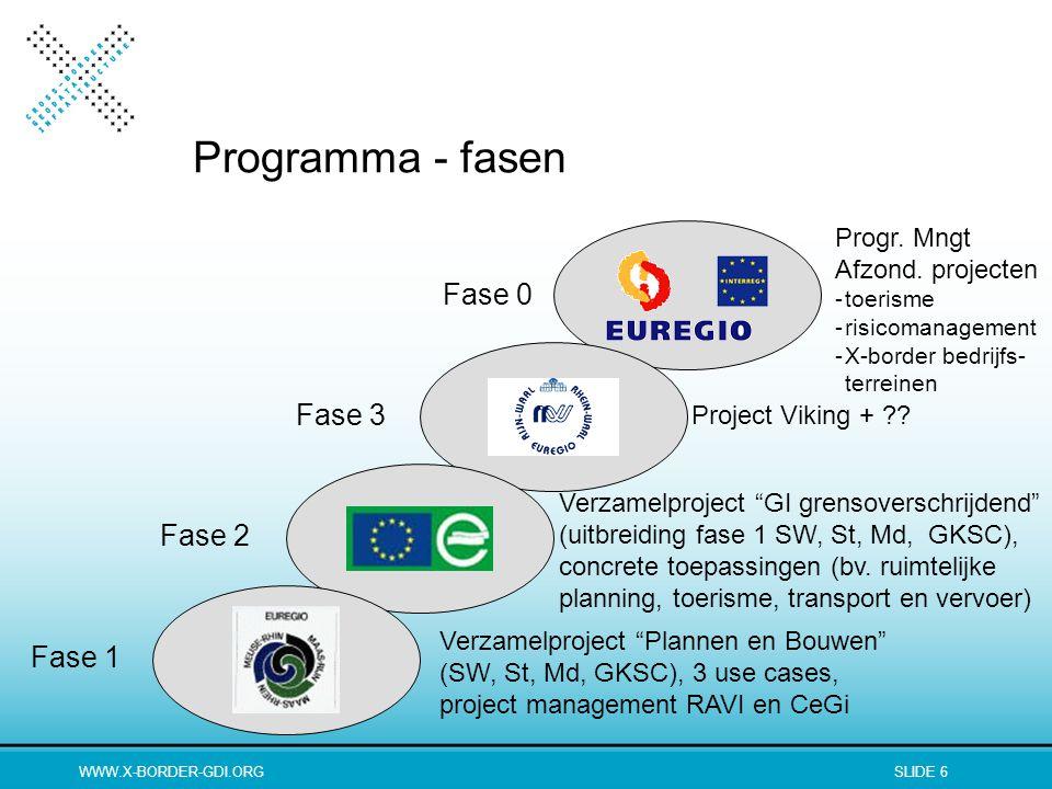 WWW.X-BORDER-GDI.ORGSLIDE 6 Programma - fasen Fase 3 Project Viking + .