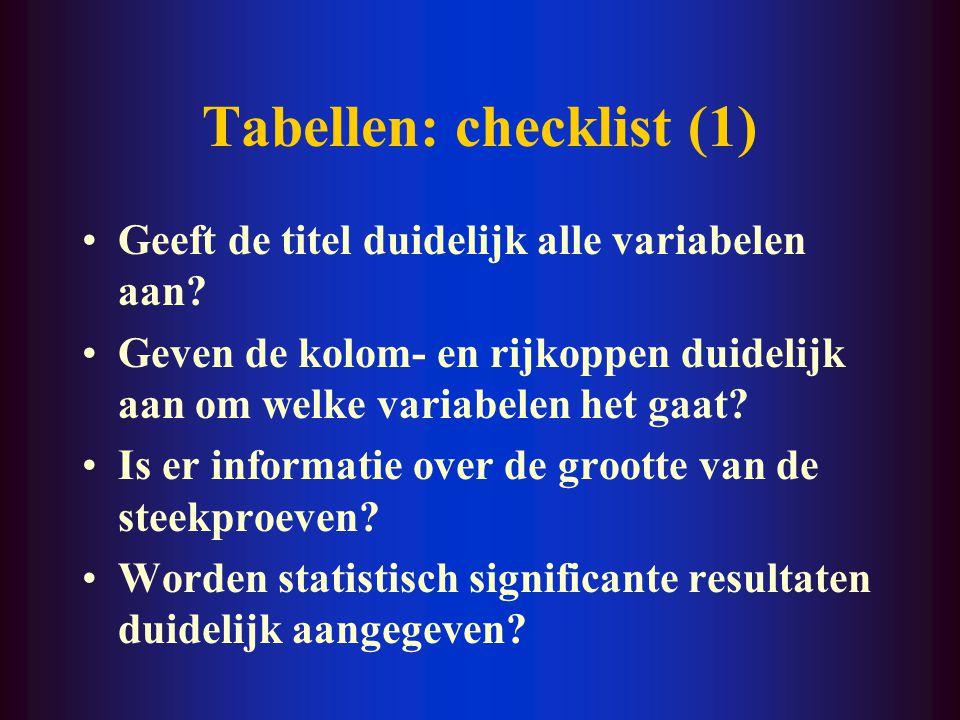 Tabellen: checklist (1) Geeft de titel duidelijk alle variabelen aan? Geven de kolom- en rijkoppen duidelijk aan om welke variabelen het gaat? Is er i