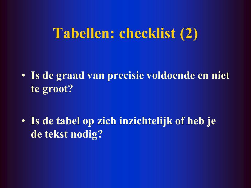 Tabellen: checklist (2) Is de graad van precisie voldoende en niet te groot? Is de tabel op zich inzichtelijk of heb je de tekst nodig?