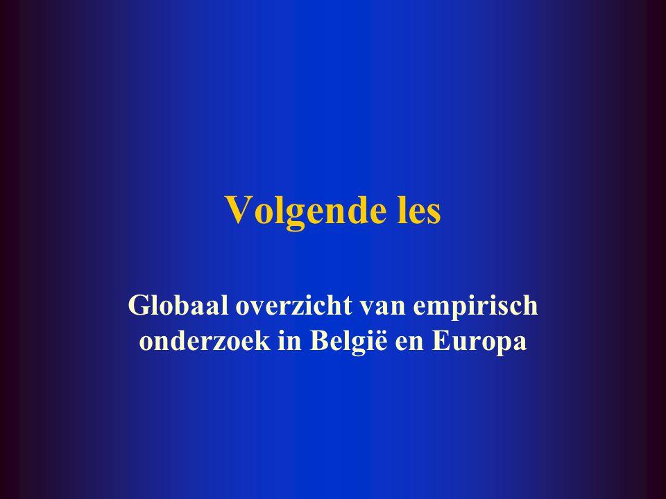 Volgende les Globaal overzicht van empirisch onderzoek in België en Europa