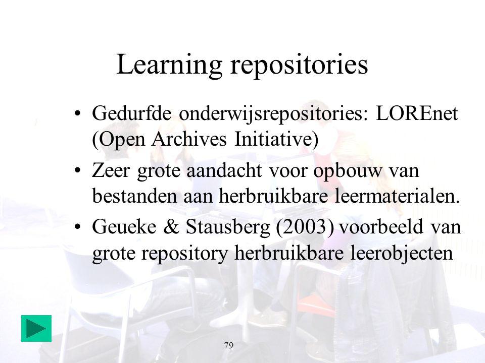 79 Learning repositories Gedurfde onderwijsrepositories: LOREnet (Open Archives Initiative) Zeer grote aandacht voor opbouw van bestanden aan herbruik