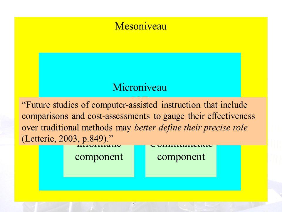 50 ICT communication: teleteaching Filler et al.(2000) - haalbaarheidsonderzoek: positief.