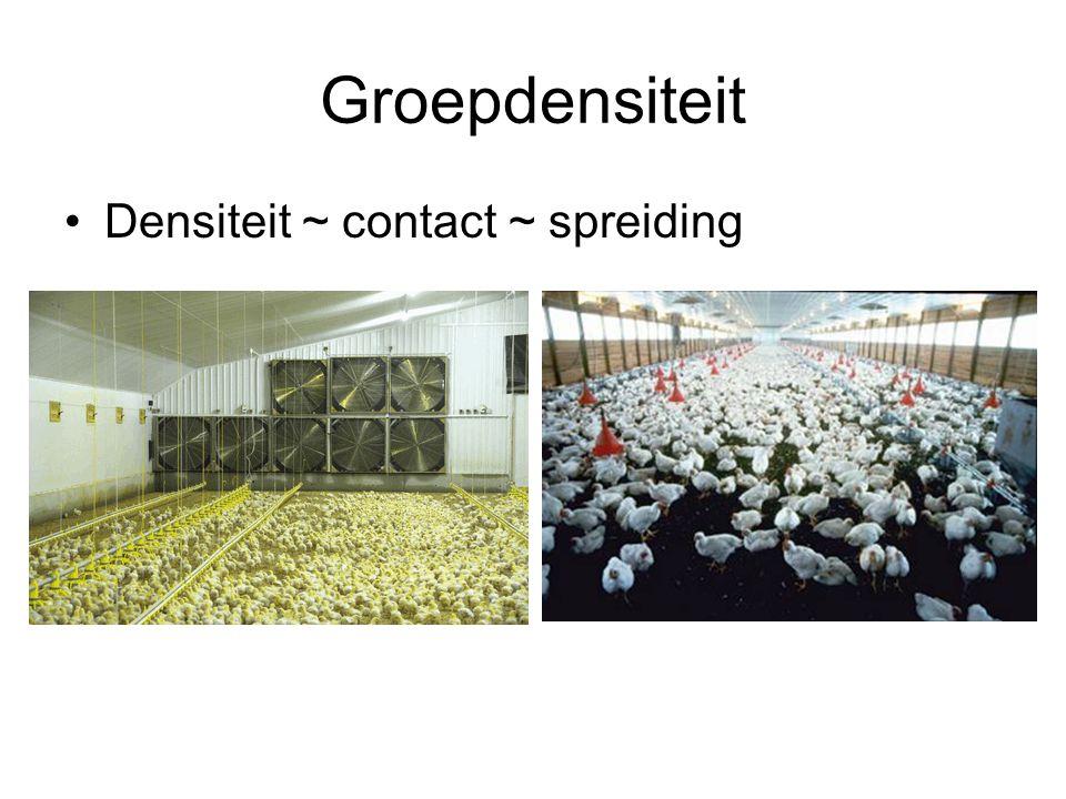 Groepdensiteit Densiteit ~ contact ~ spreiding