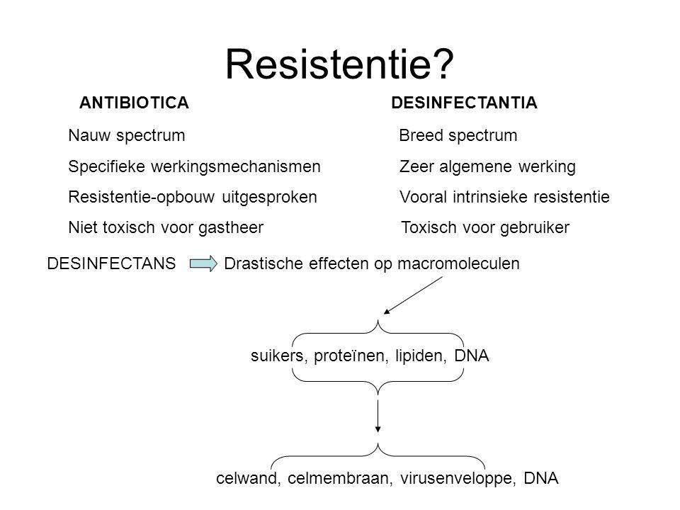 Resistentie? Nauw spectrum Breed spectrum Specifieke werkingsmechanismen Zeer algemene werking Resistentie-opbouw uitgesproken Vooral intrinsieke resi