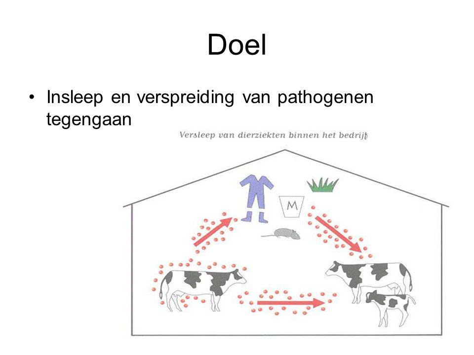 Doel Insleep en verspreiding van pathogenen tegengaan