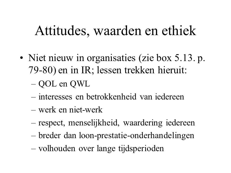 Attitudes, waarden en ethiek Niet nieuw in organisaties (zie box 5.13.