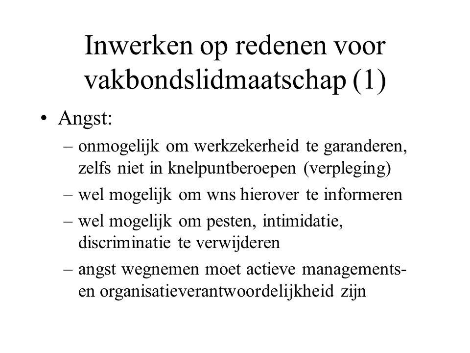 Inwerken vakbondslidm (2) Managementstijl negatief (box 5.4.