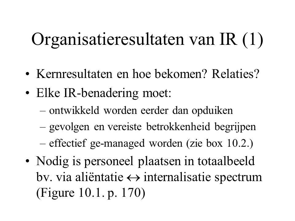 Managen belangengroepen (2) Legitieme lobbies en drukkingsgroepen: altijd aanpakken; zo open en snel mogelijk ontstaan vanuit specifieke of afgeleide IR-belangen (bv.