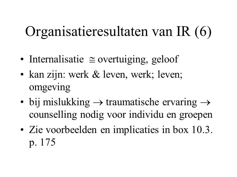 Organisatieresultaten van IR (6) Internalisatie  overtuiging, geloof kan zijn: werk & leven, werk; leven; omgeving bij mislukking  traumatische ervaring  counselling nodig voor individu en groepen Zie voorbeelden en implicaties in box 10.3.