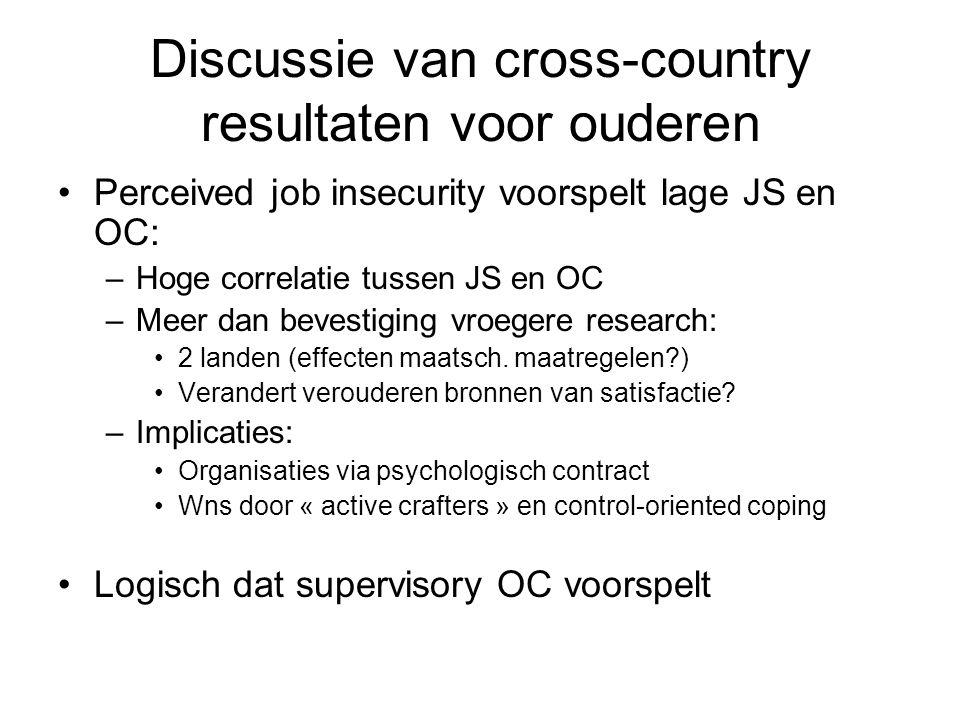 Discussie van cross-country resultaten voor ouderen Perceived job insecurity voorspelt lage JS en OC: –Hoge correlatie tussen JS en OC –Meer dan bevestiging vroegere research: 2 landen (effecten maatsch.