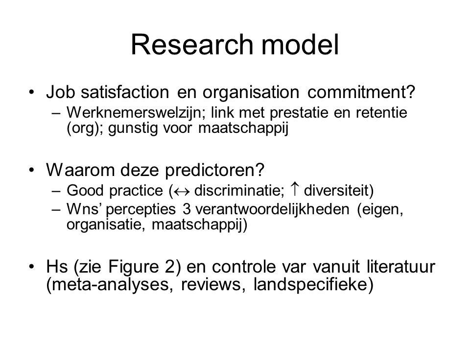Research model Job satisfaction en organisation commitment.