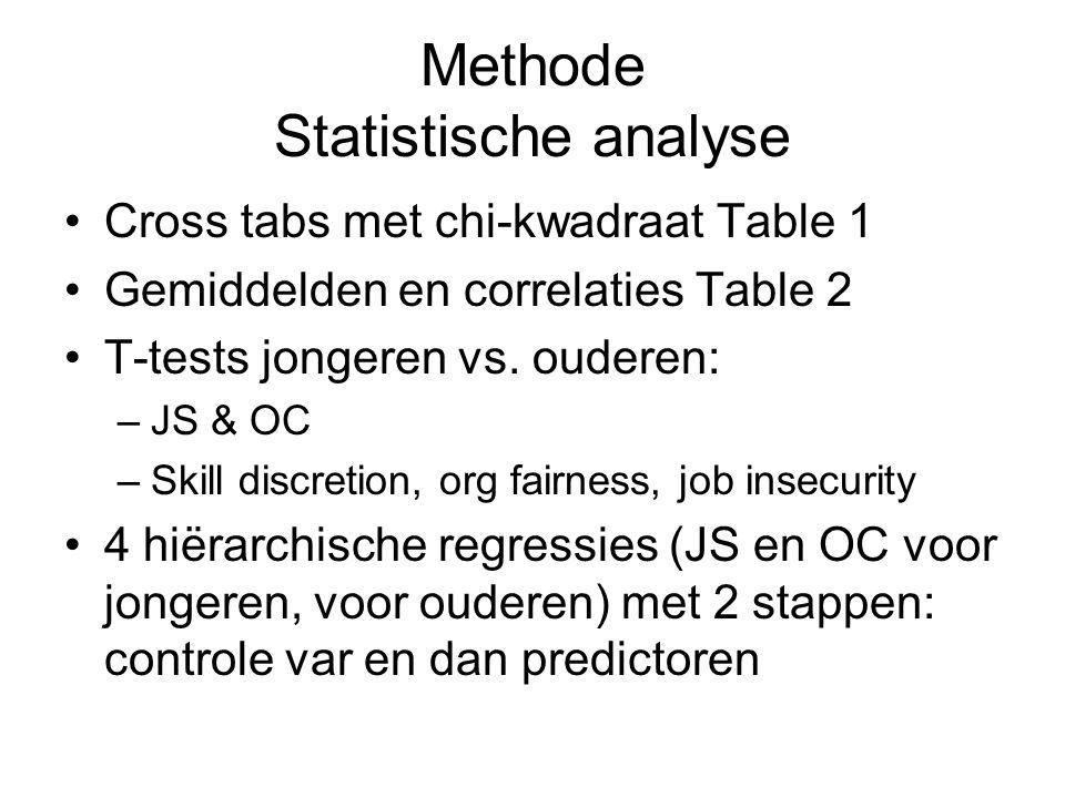 Methode Statistische analyse Cross tabs met chi-kwadraat Table 1 Gemiddelden en correlaties Table 2 T-tests jongeren vs.