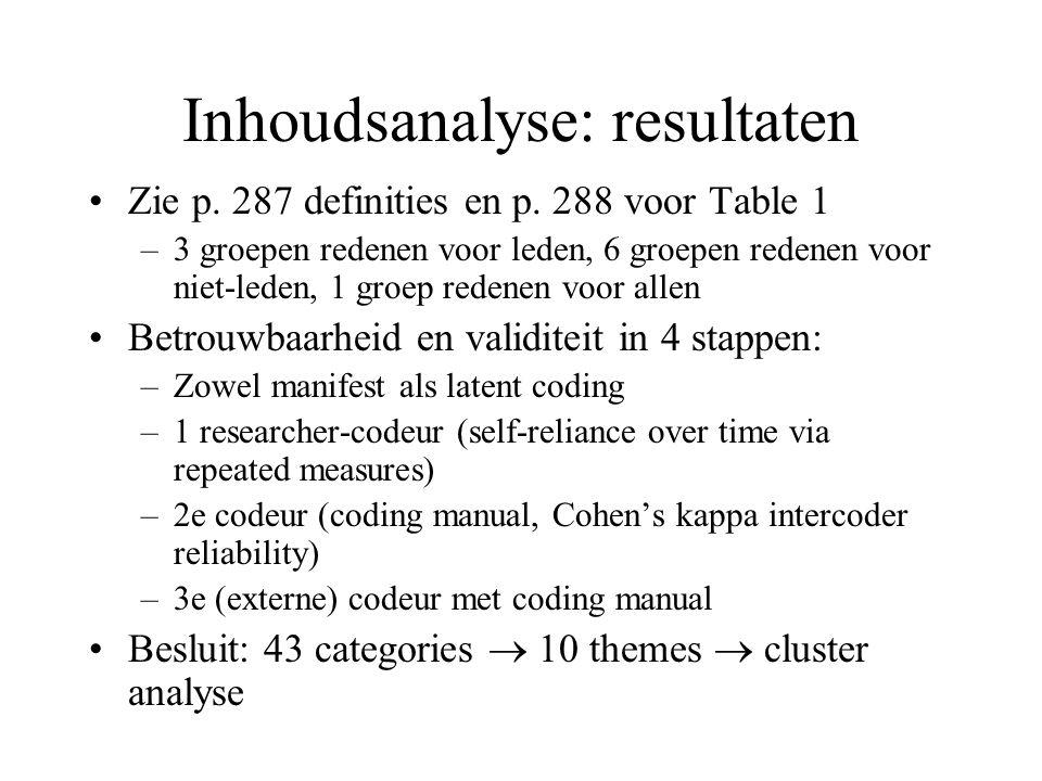 Inhoudsanalyse: resultaten Zie p. 287 definities en p.