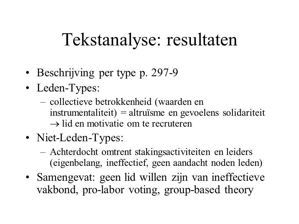 Tekstanalyse: resultaten Beschrijving per type p.