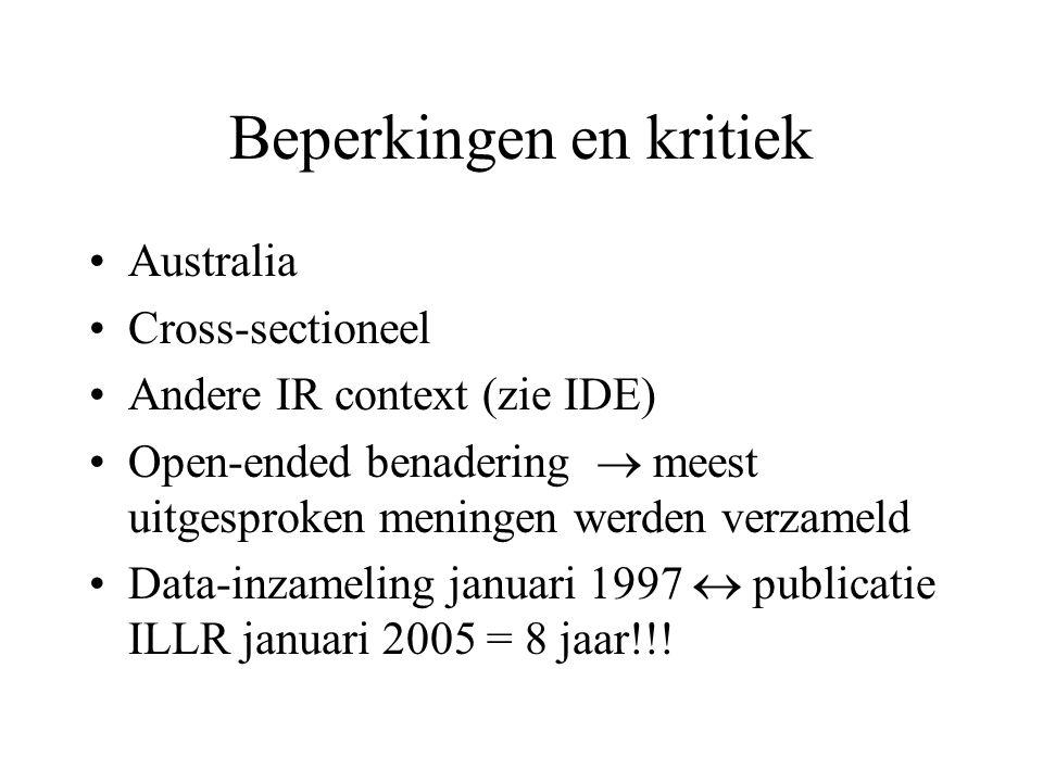 Beperkingen en kritiek Australia Cross-sectioneel Andere IR context (zie IDE) Open-ended benadering  meest uitgesproken meningen werden verzameld Data-inzameling januari 1997  publicatie ILLR januari 2005 = 8 jaar!!!
