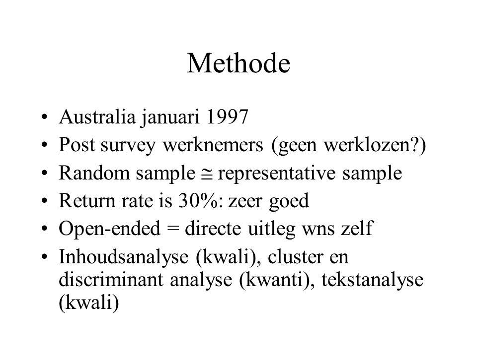 Methode Australia januari 1997 Post survey werknemers (geen werklozen ) Random sample  representative sample Return rate is 30%: zeer goed Open-ended = directe uitleg wns zelf Inhoudsanalyse (kwali), cluster en discriminant analyse (kwanti), tekstanalyse (kwali)