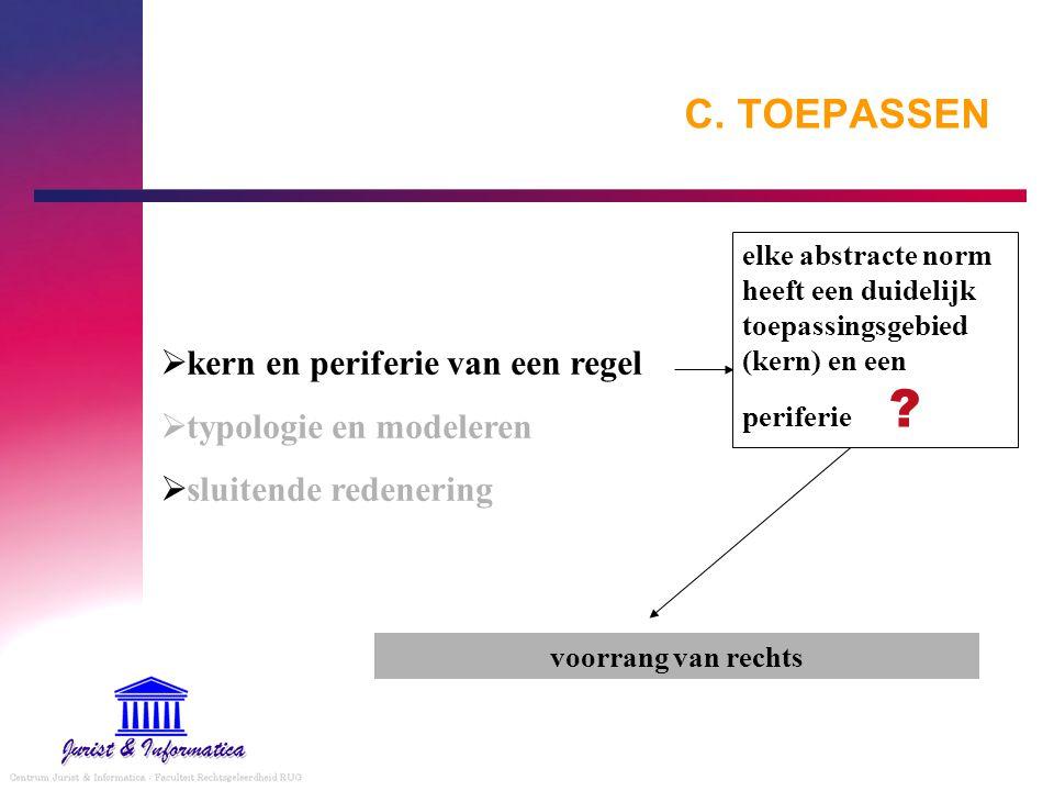 C. TOEPASSEN  kern en periferie van een regel  typologie en modeleren  sluitende redenering elke abstracte norm heeft een duidelijk toepassingsgebi