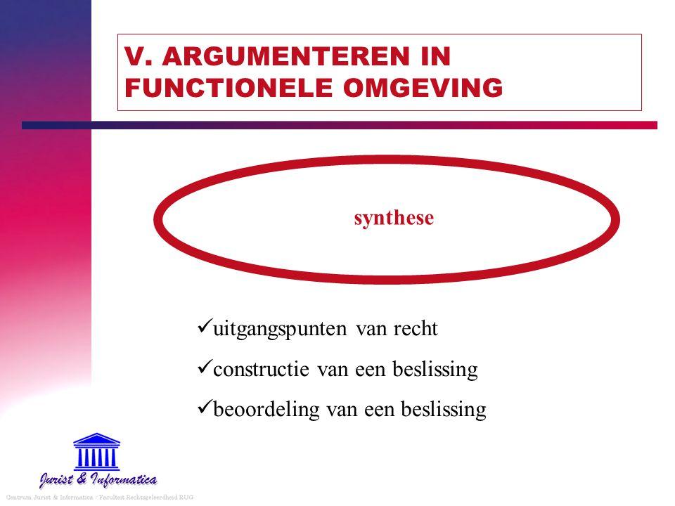 V. ARGUMENTEREN IN FUNCTIONELE OMGEVING uitgangspunten van recht constructie van een beslissing beoordeling van een beslissing synthese
